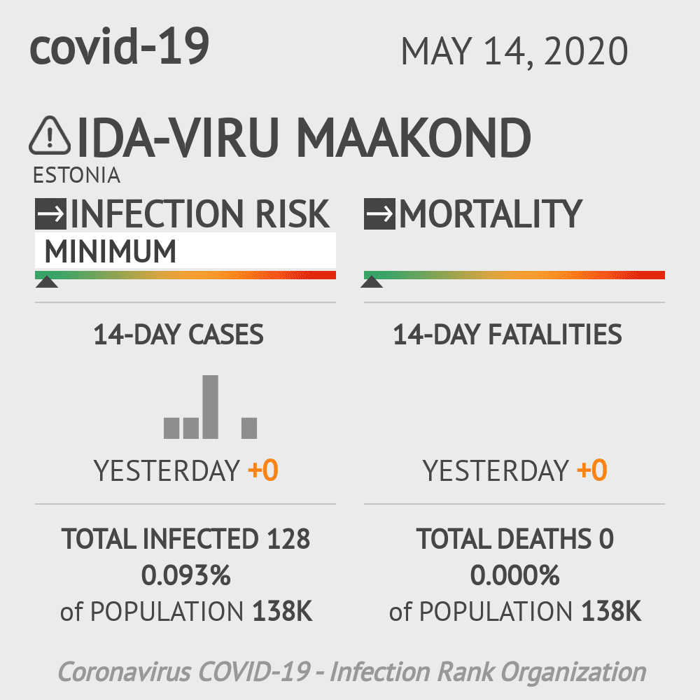 Ida-Viru maakond Coronavirus Covid-19 Risk of Infection on May 14, 2020