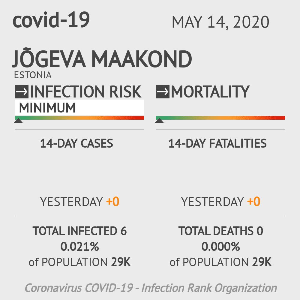 Jõgeva maakond Coronavirus Covid-19 Risk of Infection on May 14, 2020