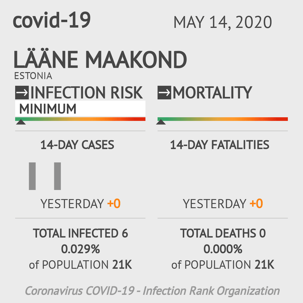 Lääne maakond Coronavirus Covid-19 Risk of Infection on May 14, 2020