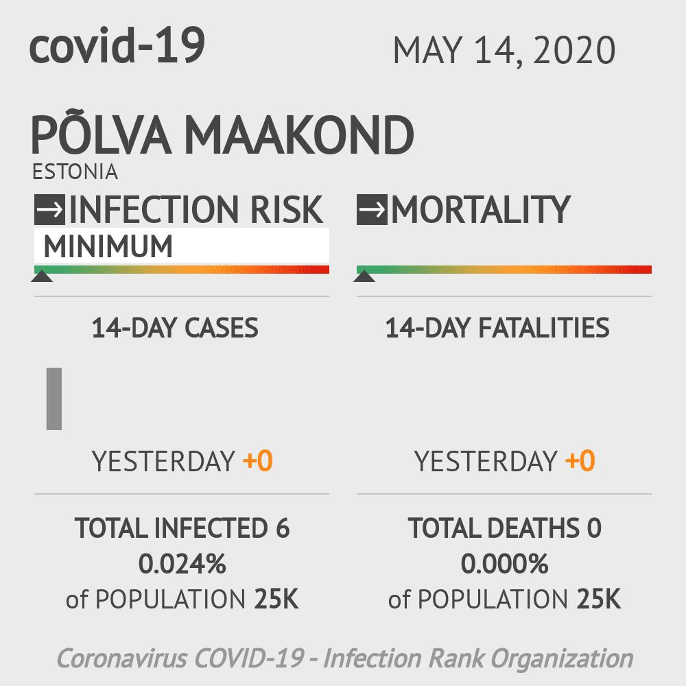 Põlva maakond Coronavirus Covid-19 Risk of Infection on May 14, 2020