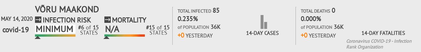 Võru maakond Coronavirus Covid-19 Risk of Infection on May 14, 2020
