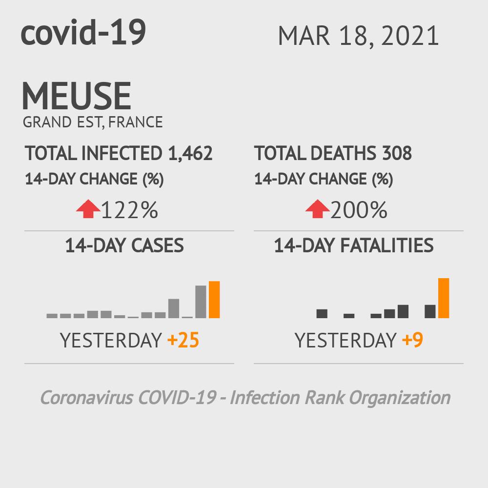 Meuse Coronavirus Covid-19 Risk of Infection on February 24, 2021