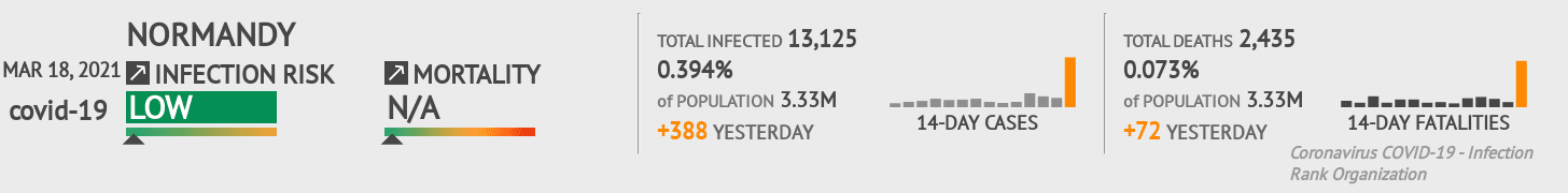 Normandy Coronavirus Covid-19 Risk of Infection Update for 5 Counties on March 18, 2021