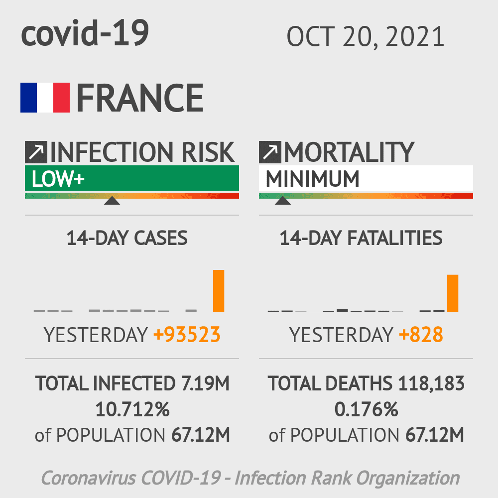 France Coronavirus Covid-19 Risk of Infection on October 26, 2020