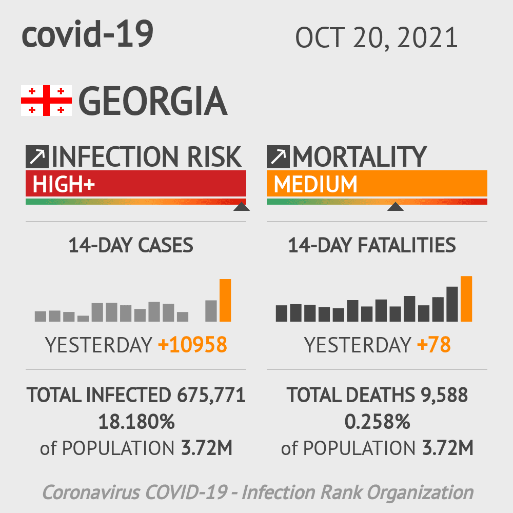 Georgia Coronavirus Covid-19 Risk of Infection on October 18, 2020