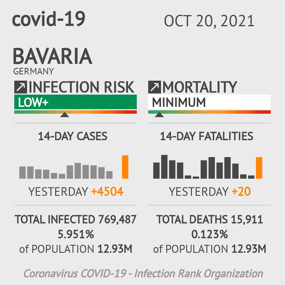 Bavaria Coronavirus Covid-19 Risk of Infection Update for 73 Counties on April 12, 2021