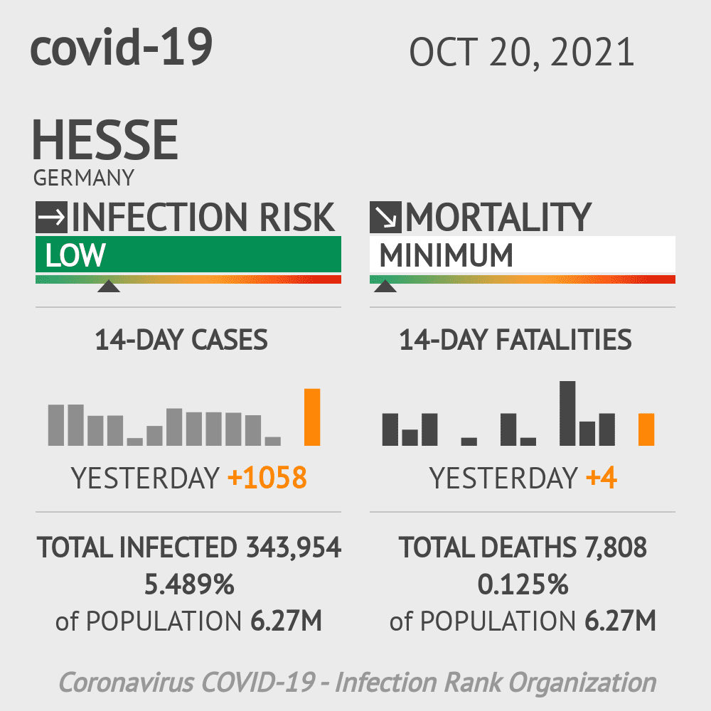 Hesse Coronavirus Covid-19 Risk of Infection Update for 25 Counties on July 29, 2021