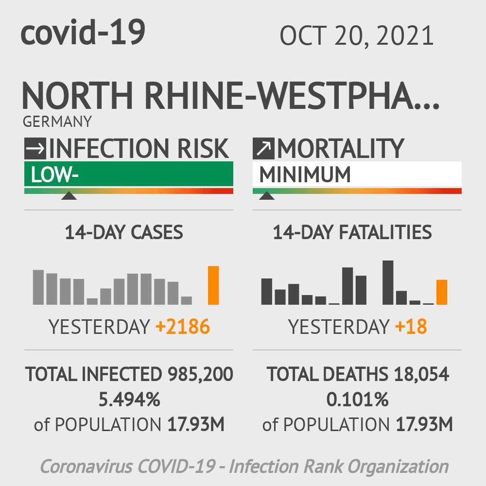 North Rhine-Westphalia Coronavirus Covid-19 Risk of Infection Update for 53 Counties on April 12, 2021