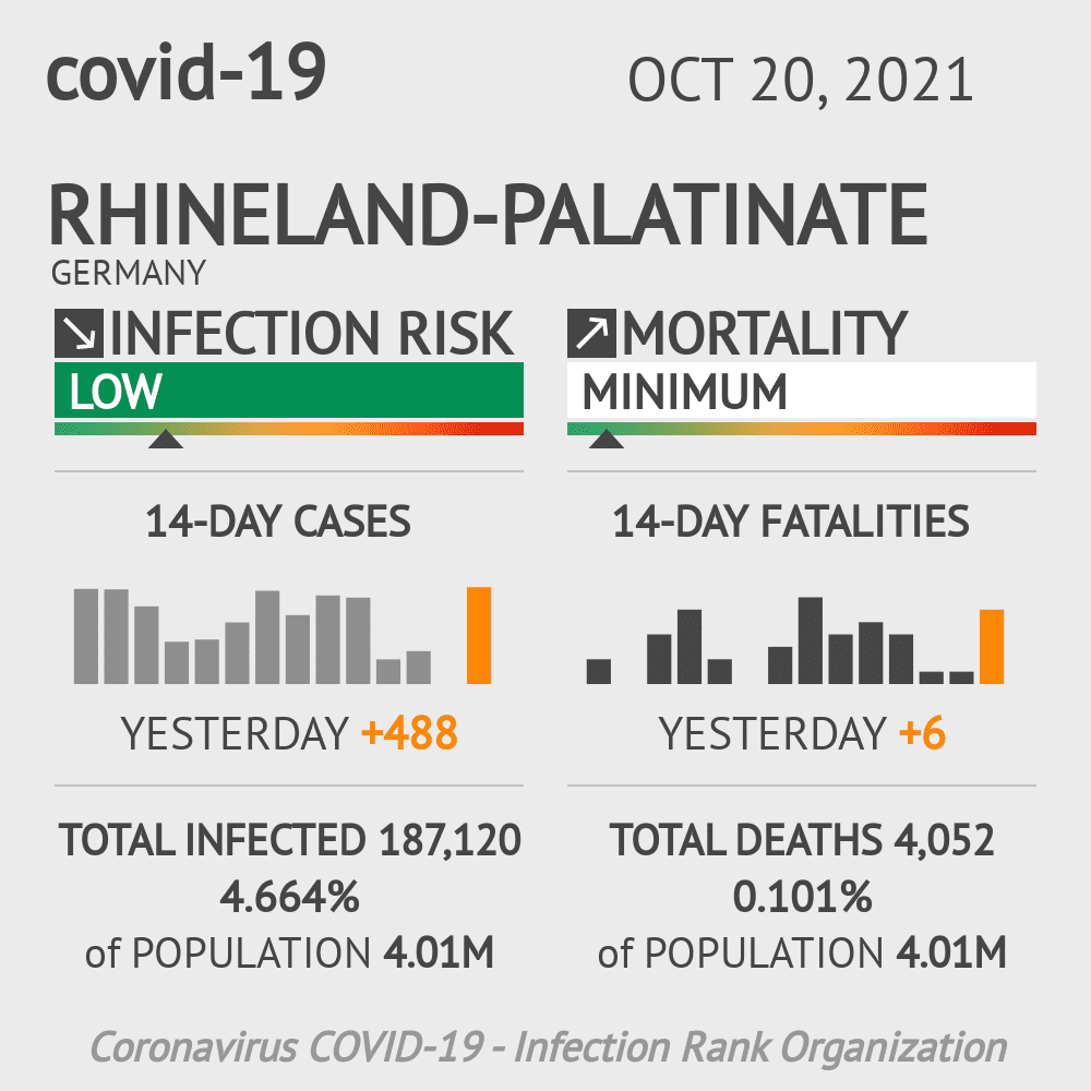 Rhineland-Palatinate Coronavirus Covid-19 Risk of Infection Update for 34 Counties on February 28, 2021