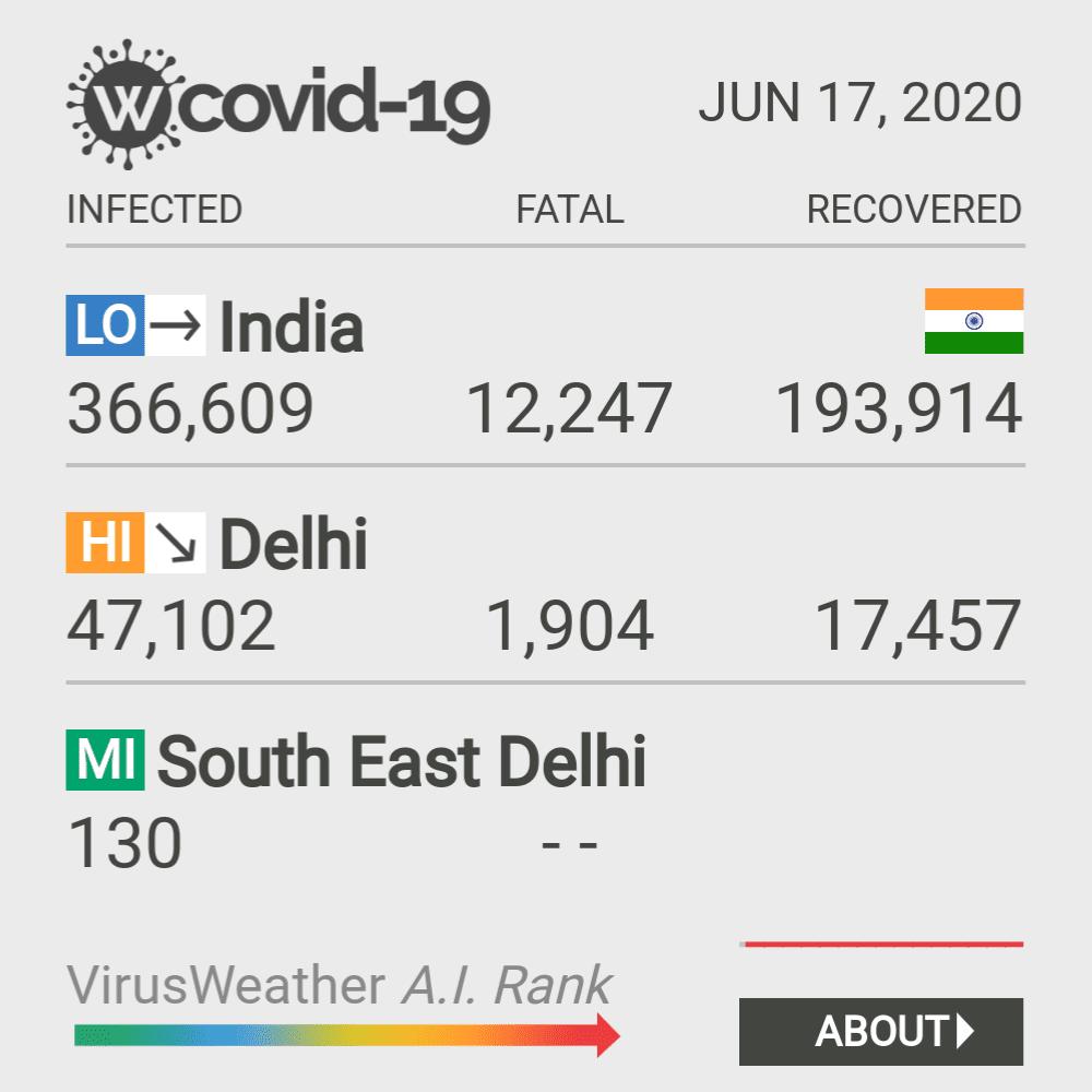 South East Delhi Coronavirus Covid-19 Risk of Infection on February 25, 2021
