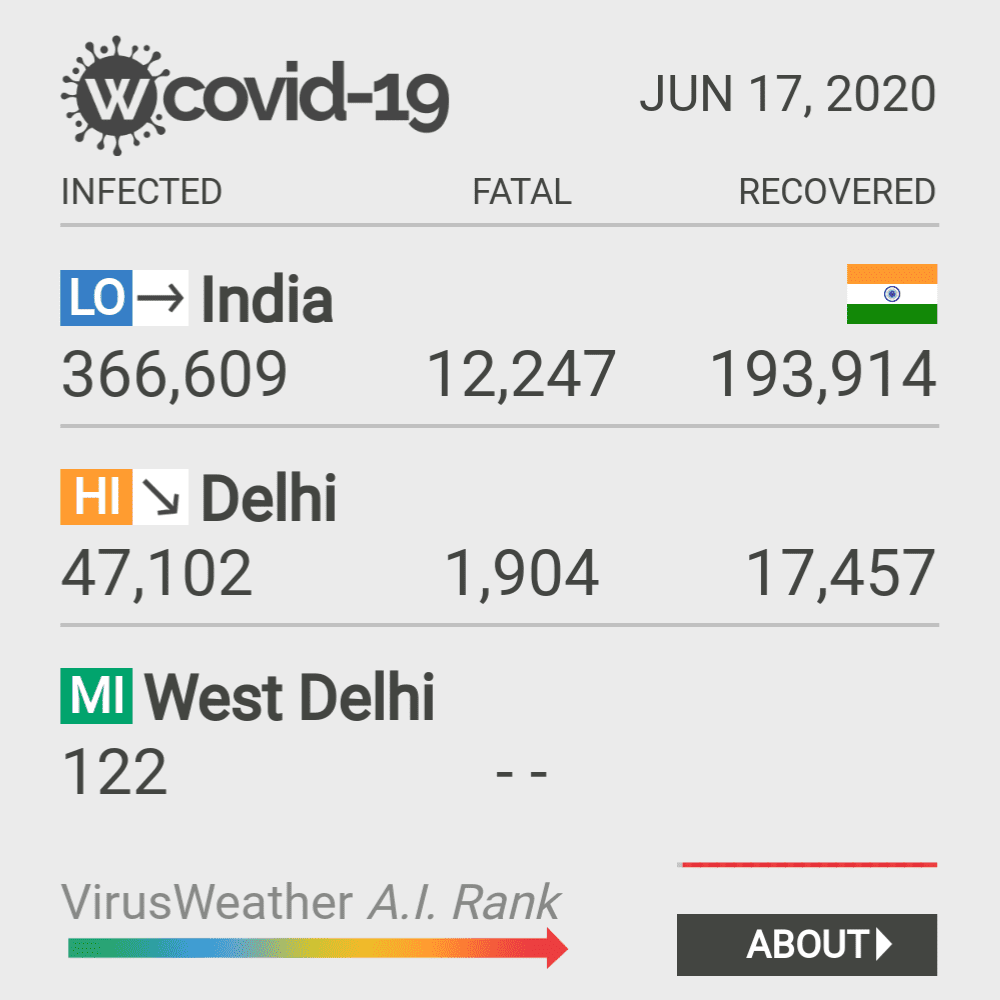West Delhi Coronavirus Covid-19 Risk of Infection on March 02, 2021
