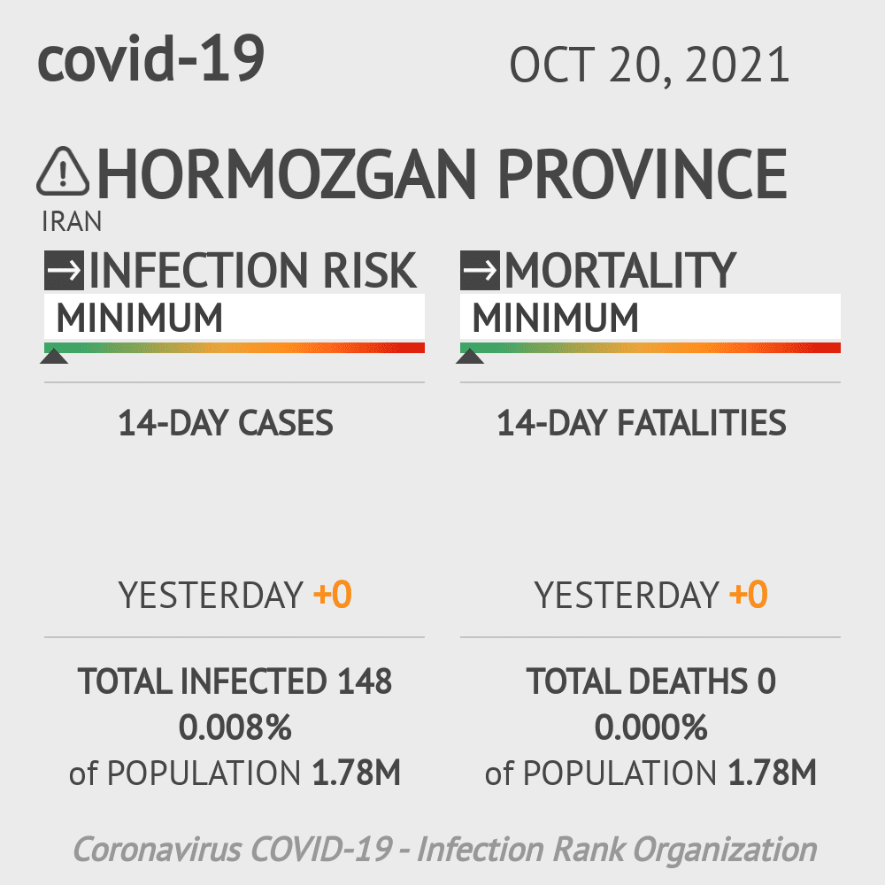 Hormozgan Coronavirus Covid-19 Risk of Infection on March 06, 2021