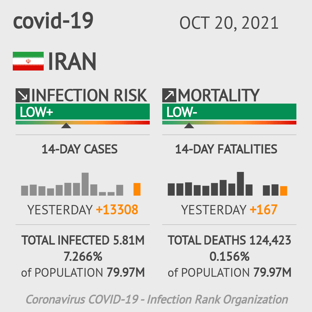 Iran Coronavirus Covid-19 Risk of Infection Update for 34 Regions on April 13, 2021