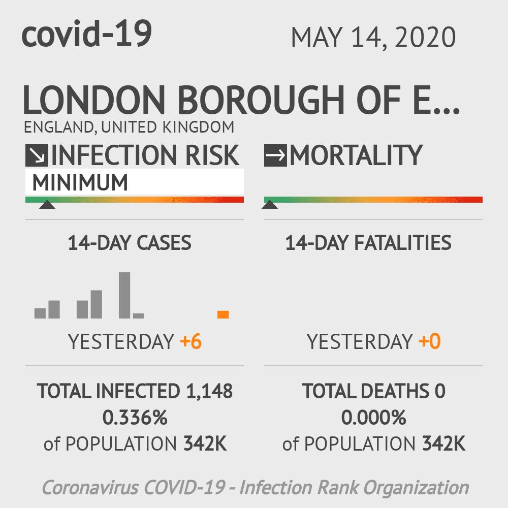London Borough of Ealing Coronavirus Covid-19 Risk of Infection on May 14, 2020