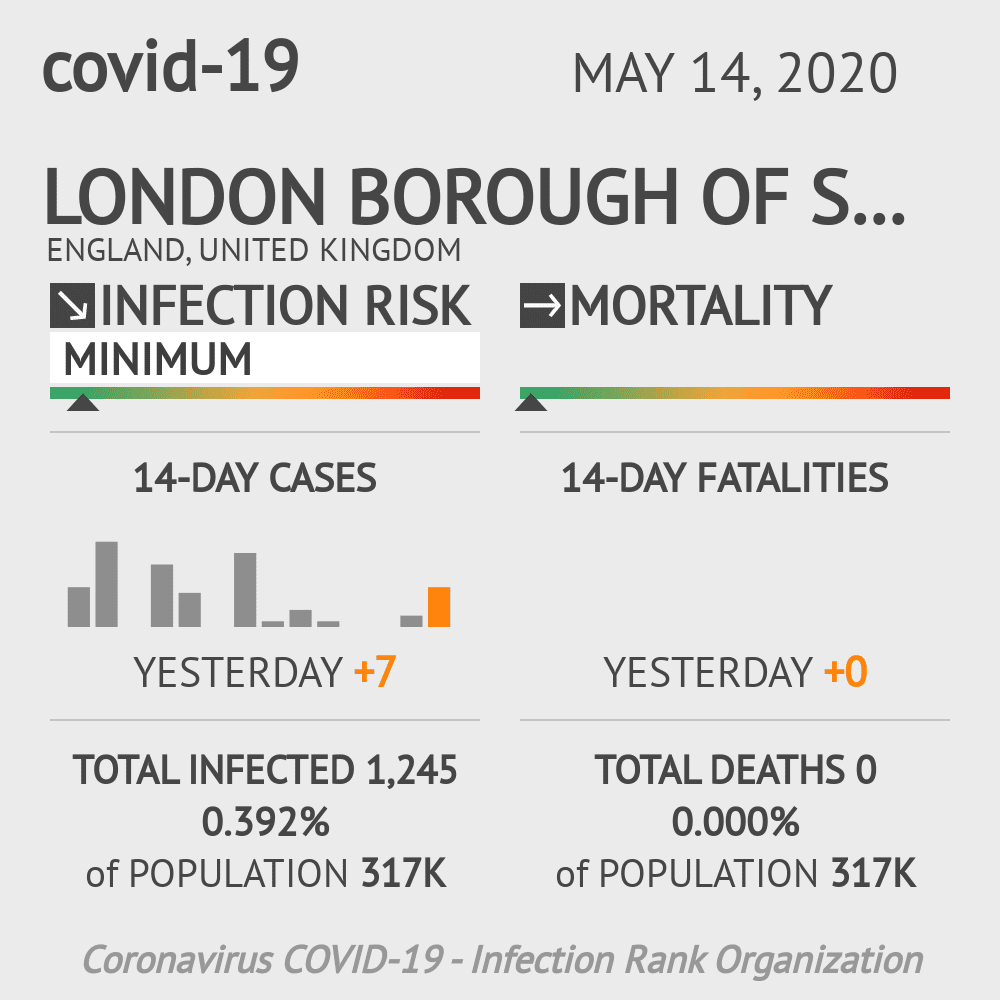 London Borough of Southwark Coronavirus Covid-19 Risk of Infection on May 14, 2020