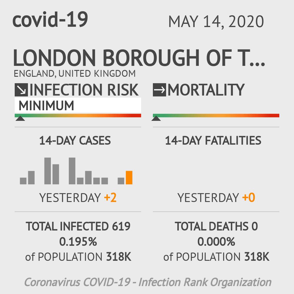 London Borough of Tower Hamlets Coronavirus Covid-19 Risk of Infection on May 14, 2020