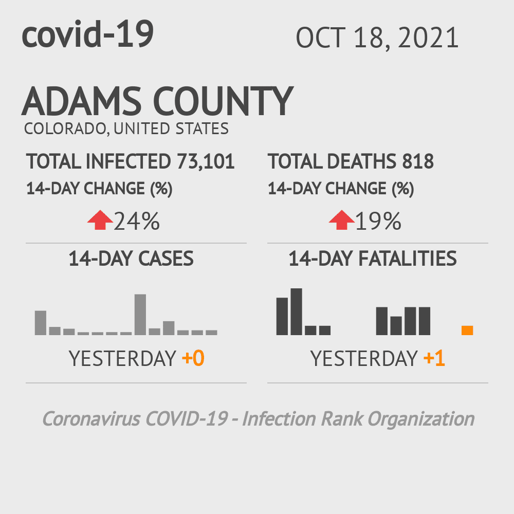 Adams County Coronavirus Covid-19 Risk of Infection on March 23, 2021