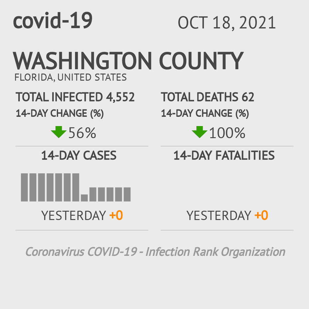 Washington County Coronavirus Covid-19 Risk of Infection on February 25, 2021