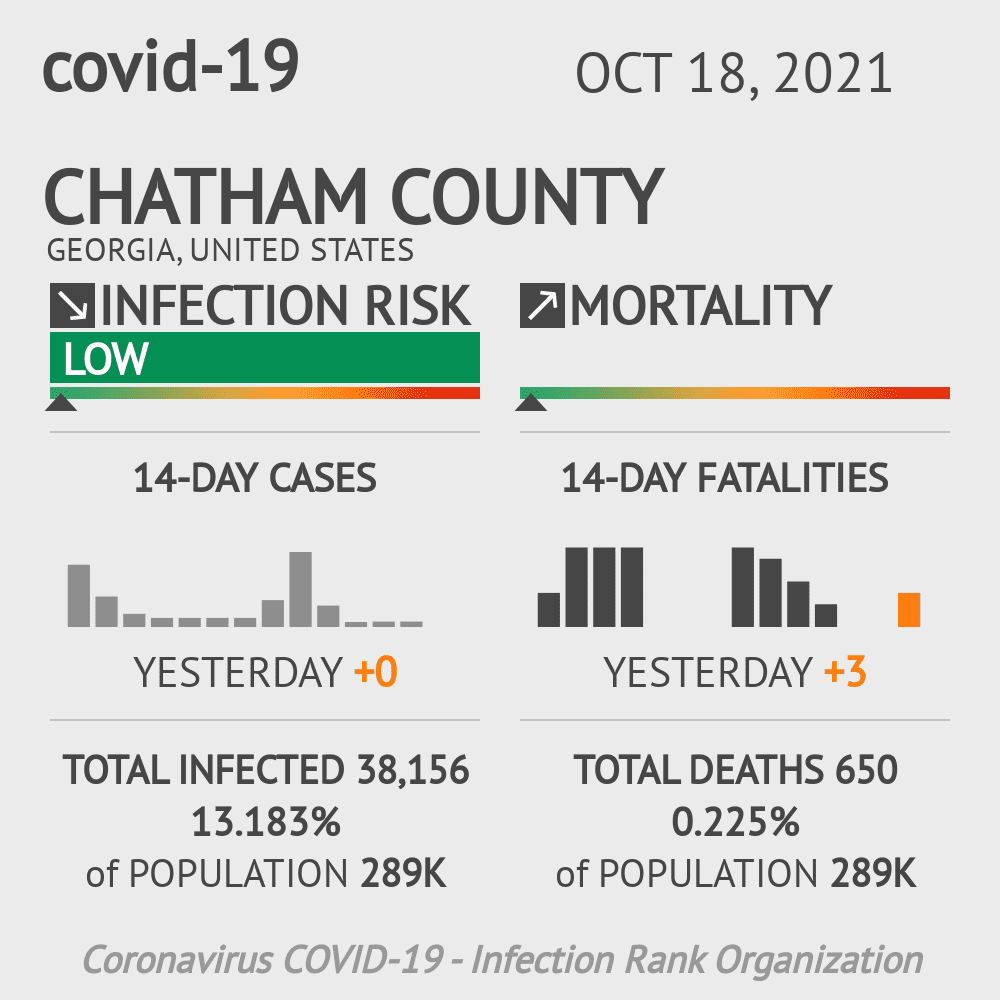 Chatham County Coronavirus Covid-19 Risk of Infection on January 14, 2021