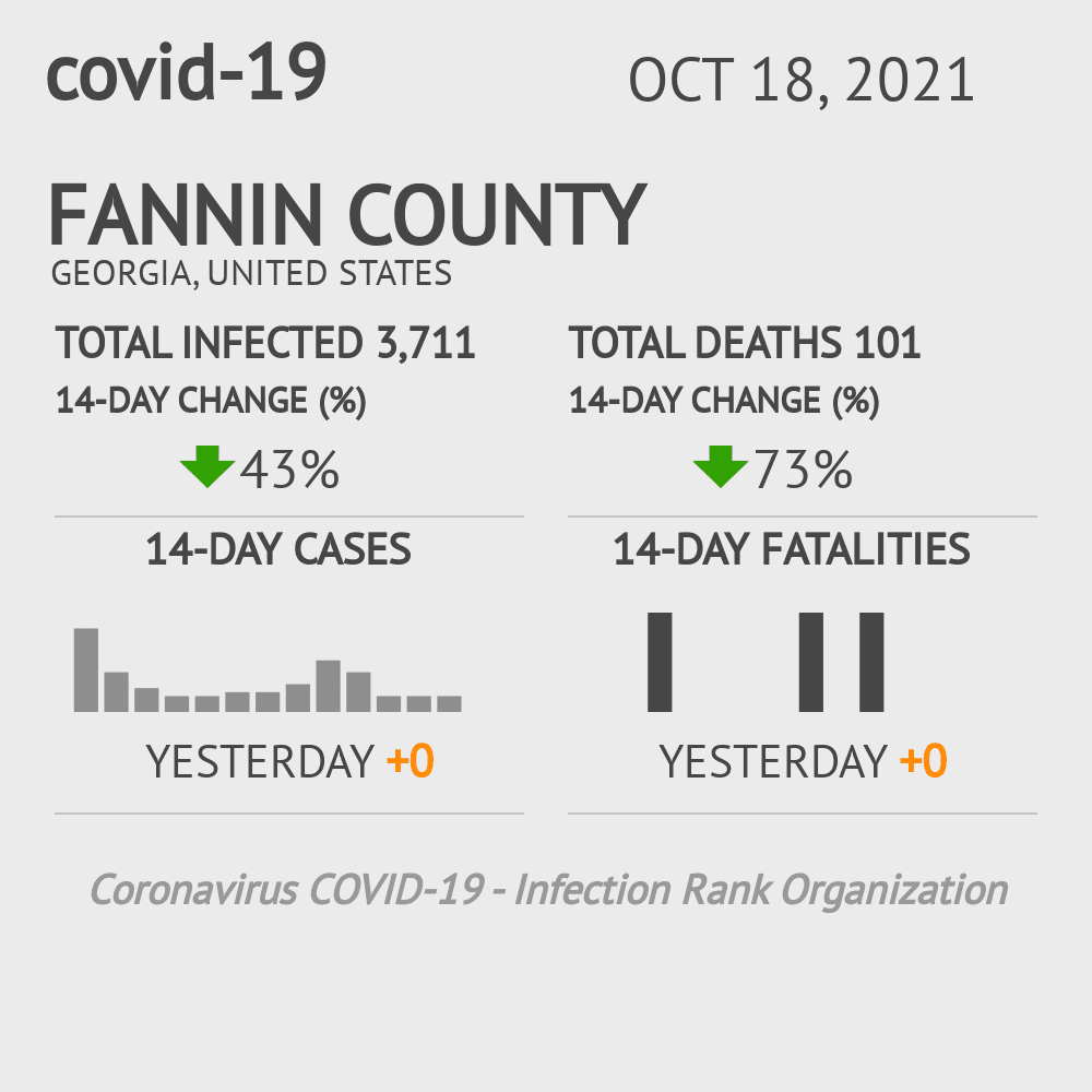 Fannin County Coronavirus Covid-19 Risk of Infection on March 23, 2021