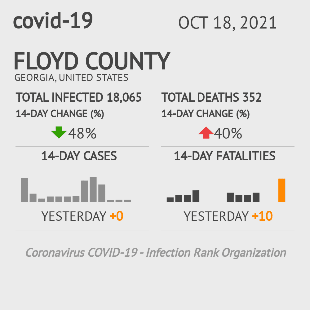 Floyd County Coronavirus Covid-19 Risk of Infection on July 24, 2021