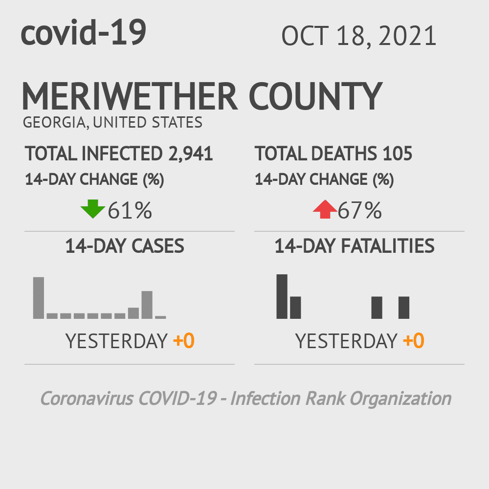 Meriwether County Coronavirus Covid-19 Risk of Infection on January 15, 2021