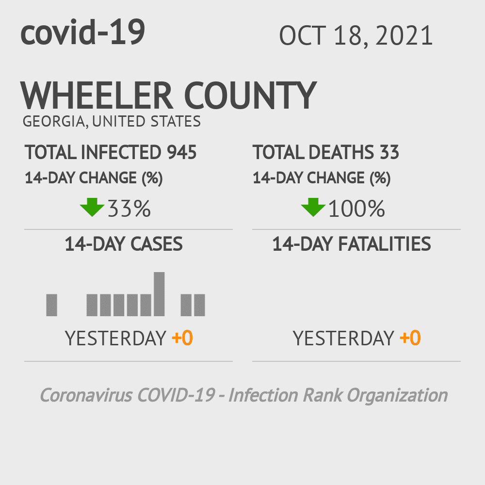 Wheeler County Coronavirus Covid-19 Risk of Infection on November 26, 2020