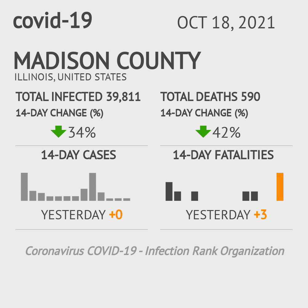 Madison County Coronavirus Covid-19 Risk of Infection on January 15, 2021