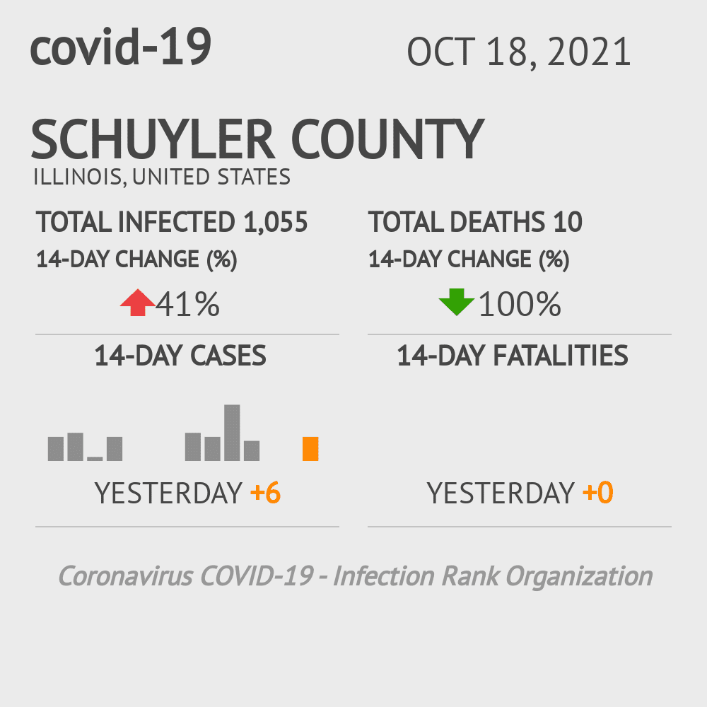 Schuyler County Coronavirus Covid-19 Risk of Infection on October 23, 2020