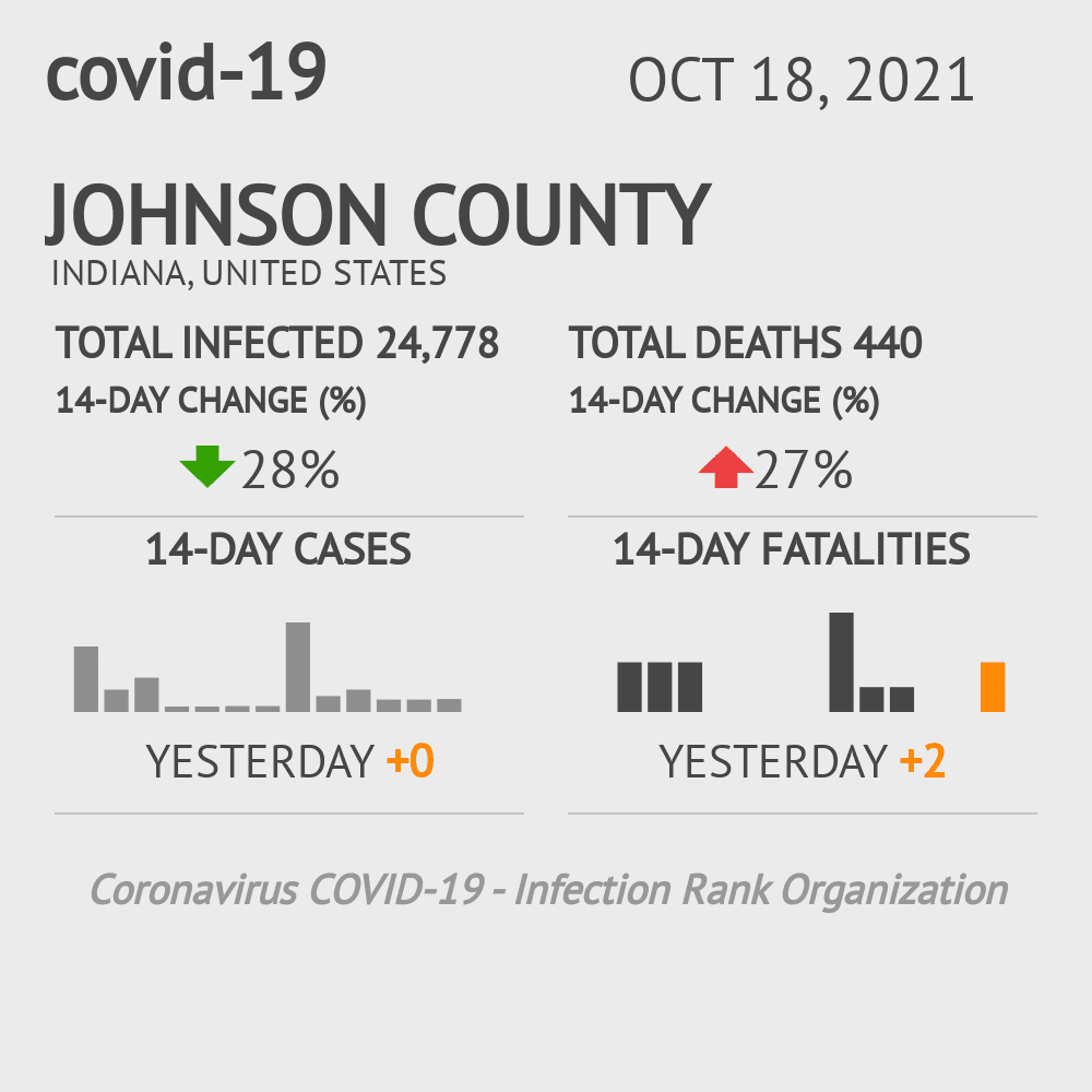 Johnson County Coronavirus Covid-19 Risk of Infection on March 23, 2021