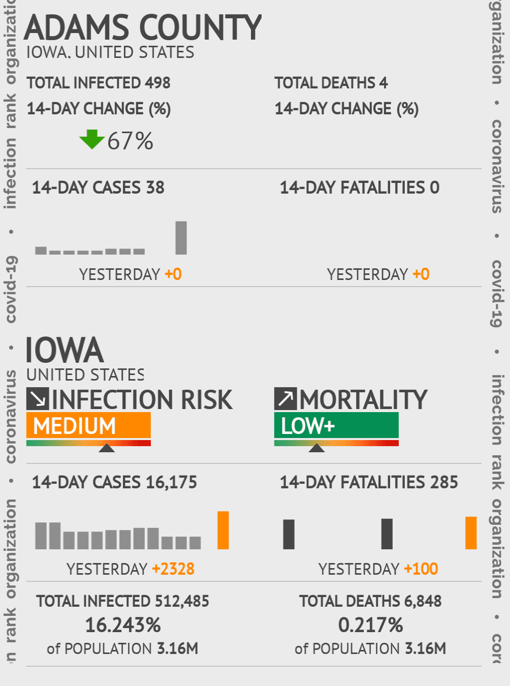 Adams County Coronavirus Covid-19 Risk of Infection on July 24, 2021