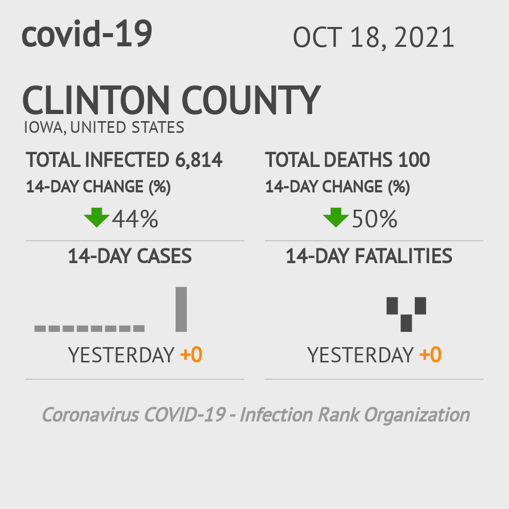 Clinton County Coronavirus Covid-19 Risk of Infection on March 23, 2021