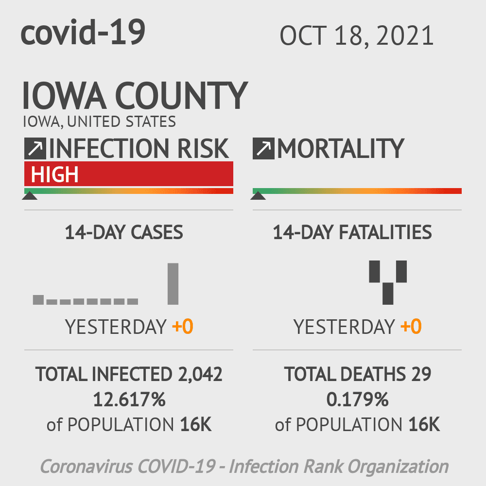 Iowa County Coronavirus Covid-19 Risk of Infection on March 04, 2021