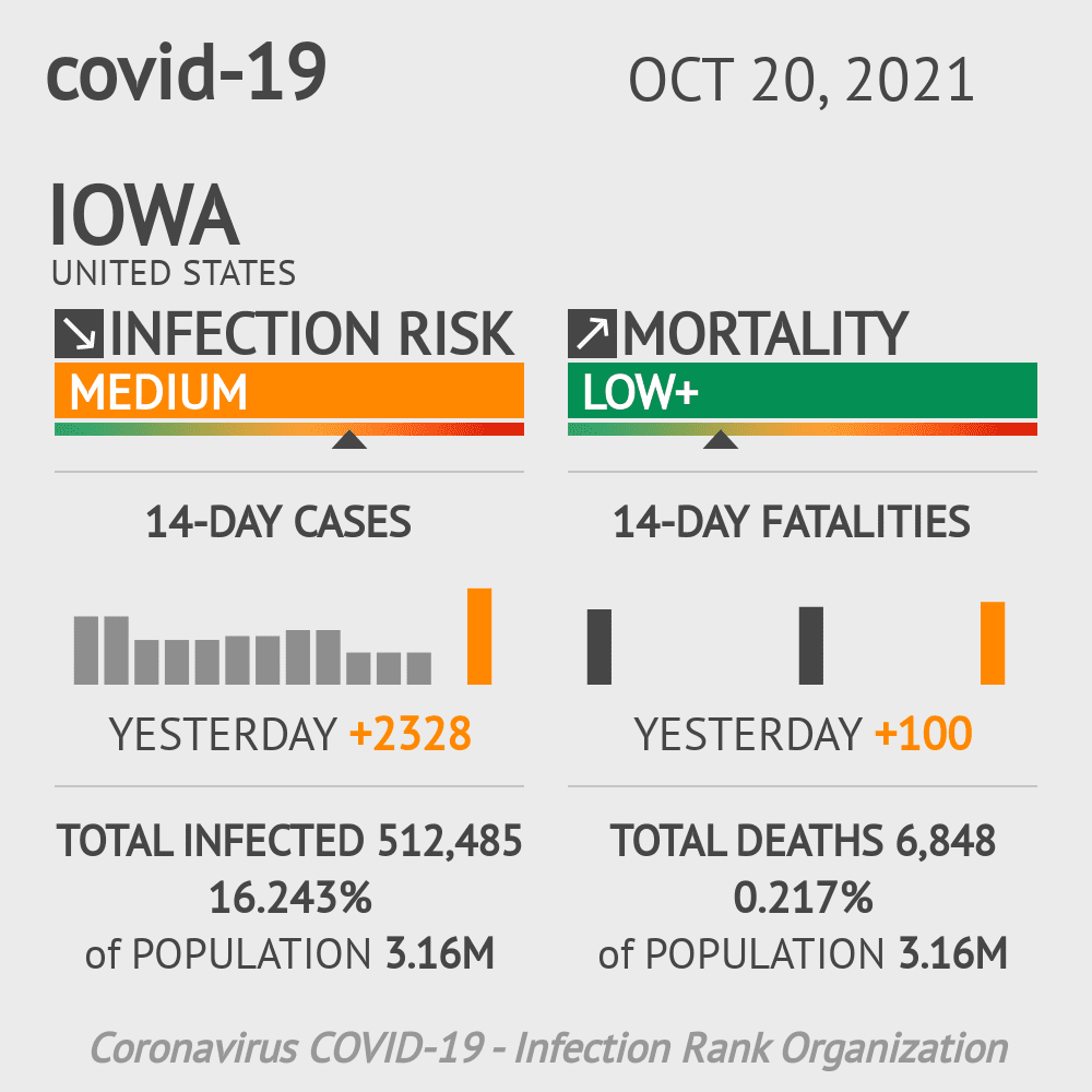 Iowa Coronavirus Covid-19 Risk of Infection Update for 198 Counties on May 20, 2021