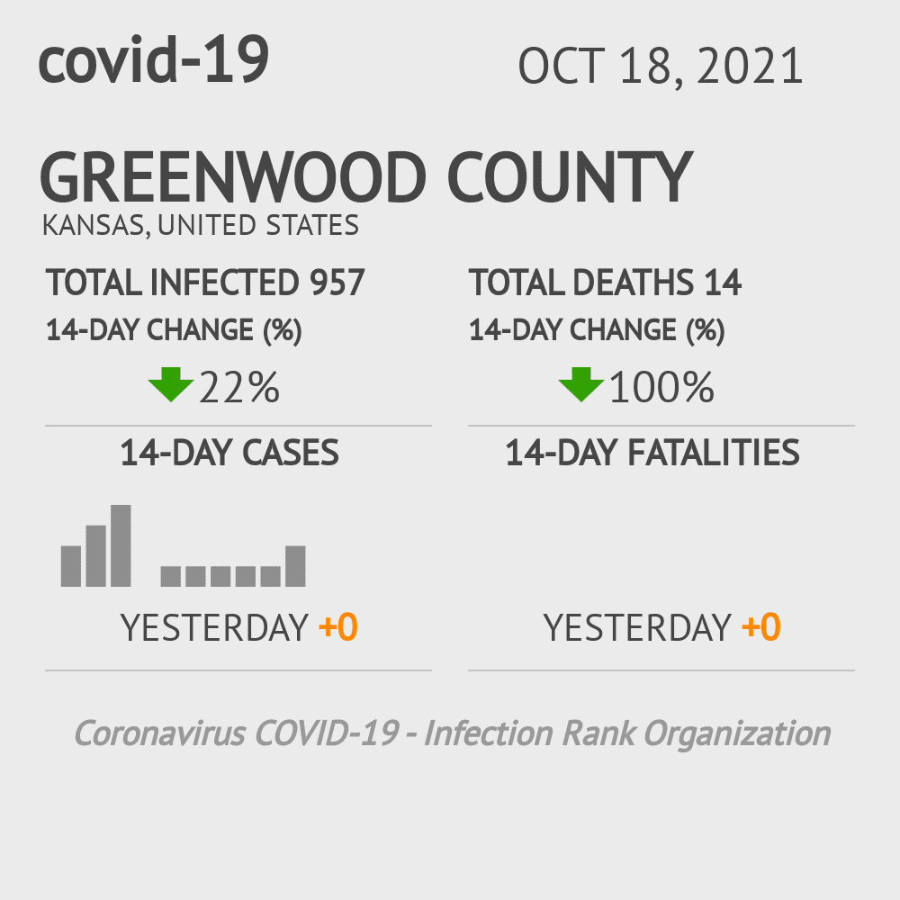 Greenwood County Coronavirus Covid-19 Risk of Infection on March 23, 2021