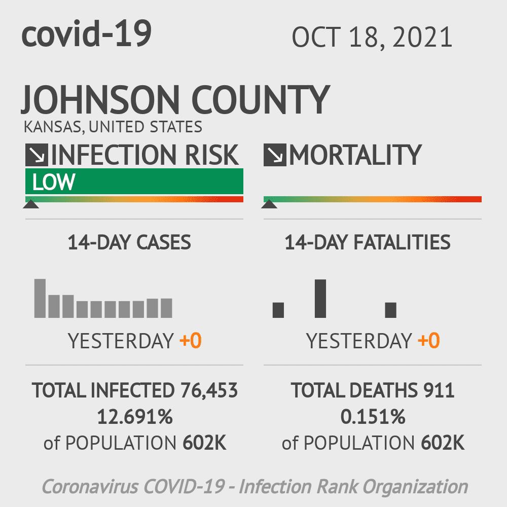 Johnson County Coronavirus Covid-19 Risk of Infection on March 23, 2021