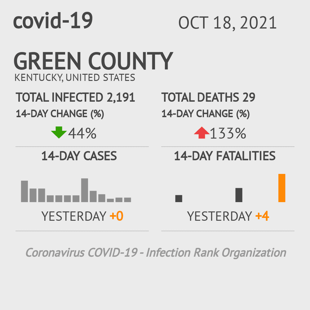 Green County Coronavirus Covid-19 Risk of Infection on March 23, 2021