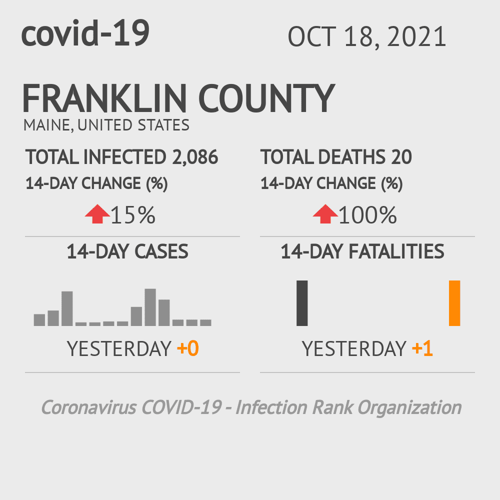 Franklin County Coronavirus Covid-19 Risk of Infection on February 23, 2021