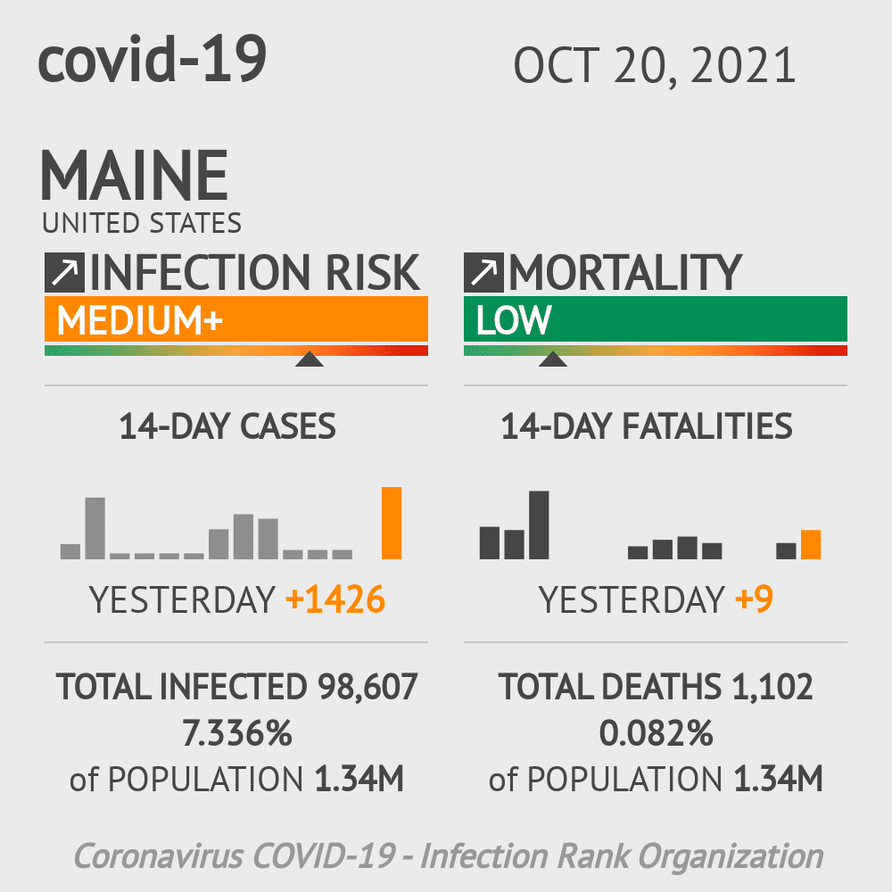 Maine Coronavirus Covid-19 Risk of Infection Update for 16 Counties on March 04, 2021