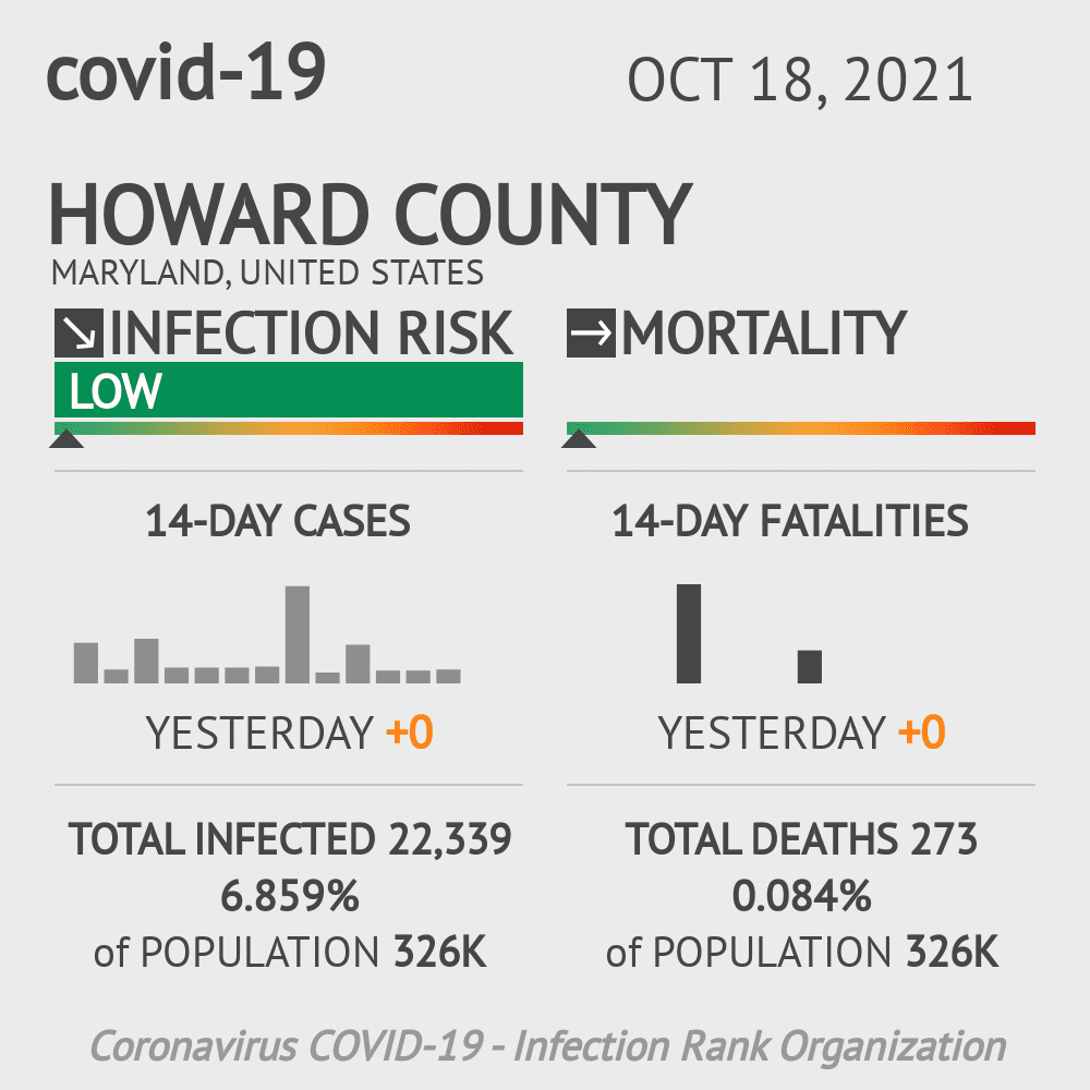 Howard County Coronavirus Covid-19 Risk of Infection on March 23, 2021
