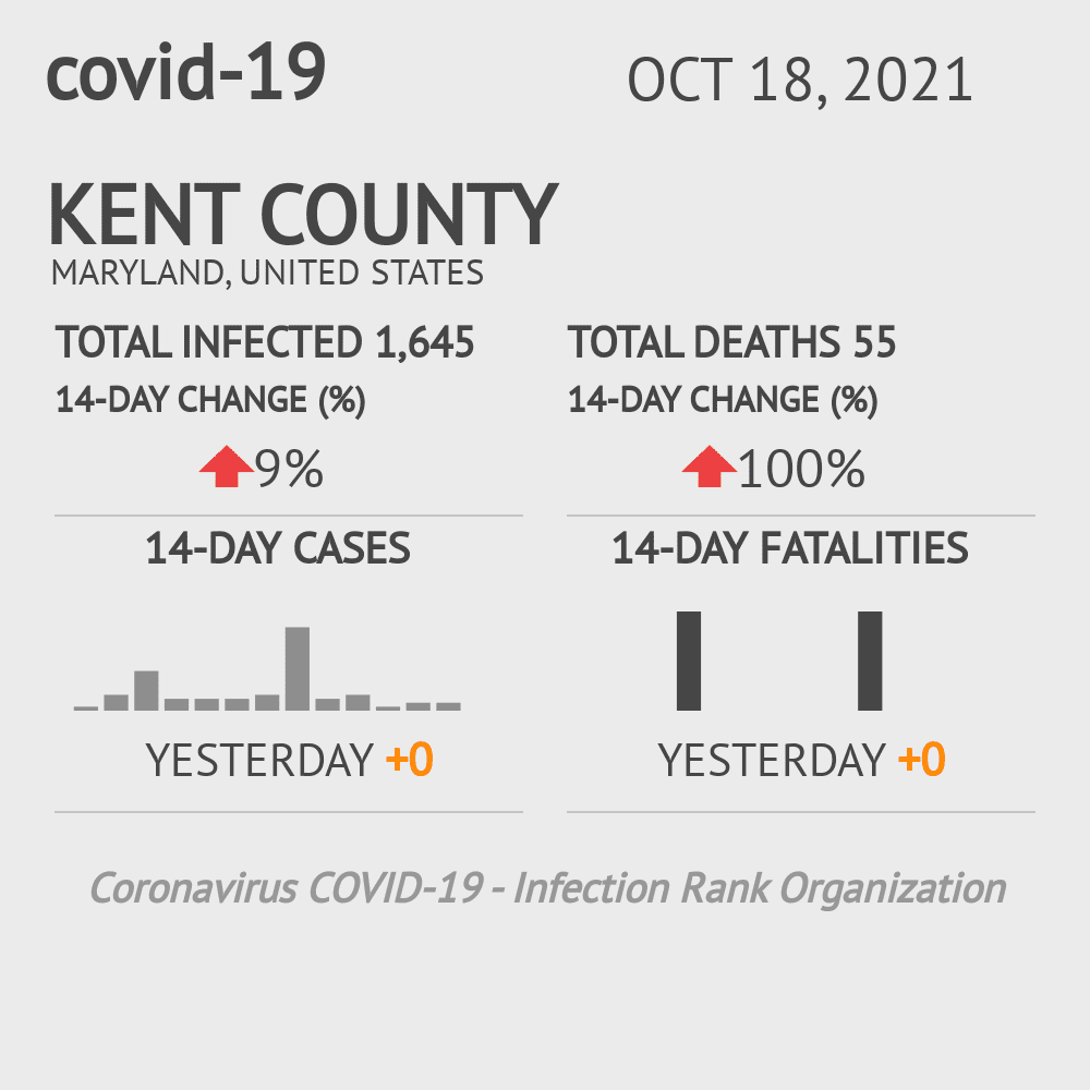 Kent County Coronavirus Covid-19 Risk of Infection on March 23, 2021
