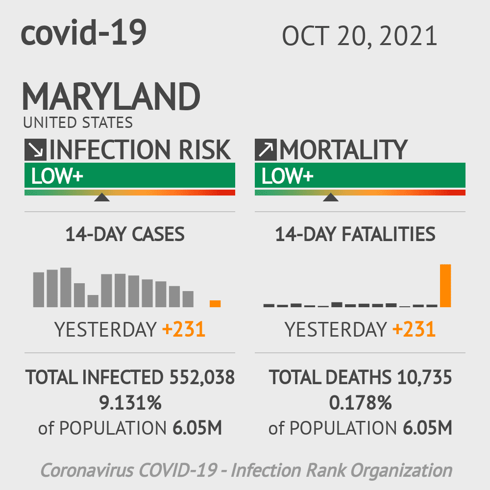 Maryland Coronavirus Covid-19 Risk of Infection Update for 48 Counties on May 20, 2021