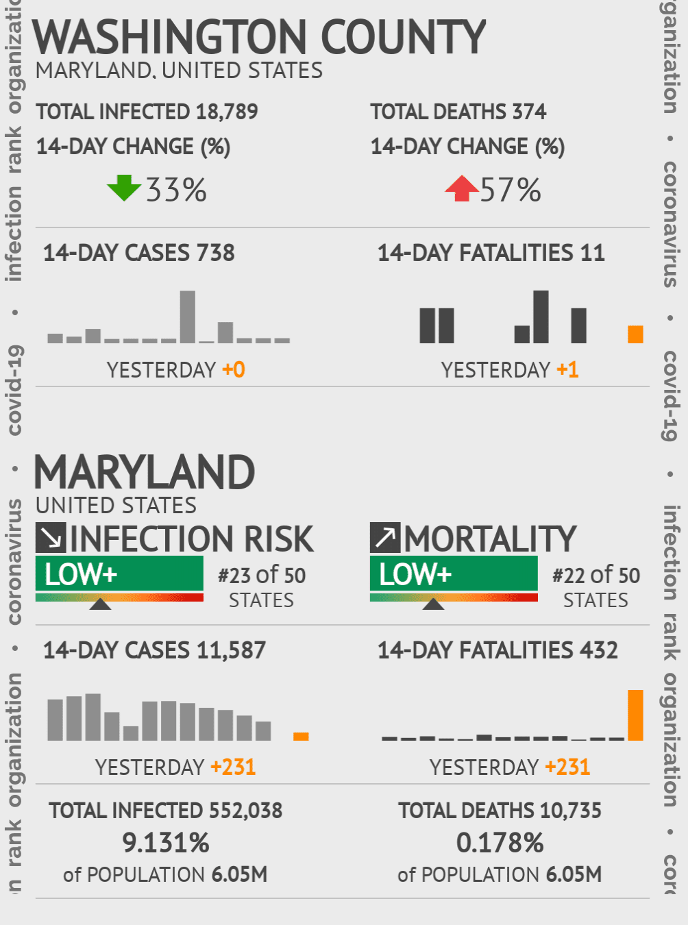 Washington County Coronavirus Covid-19 Risk of Infection on March 23, 2021