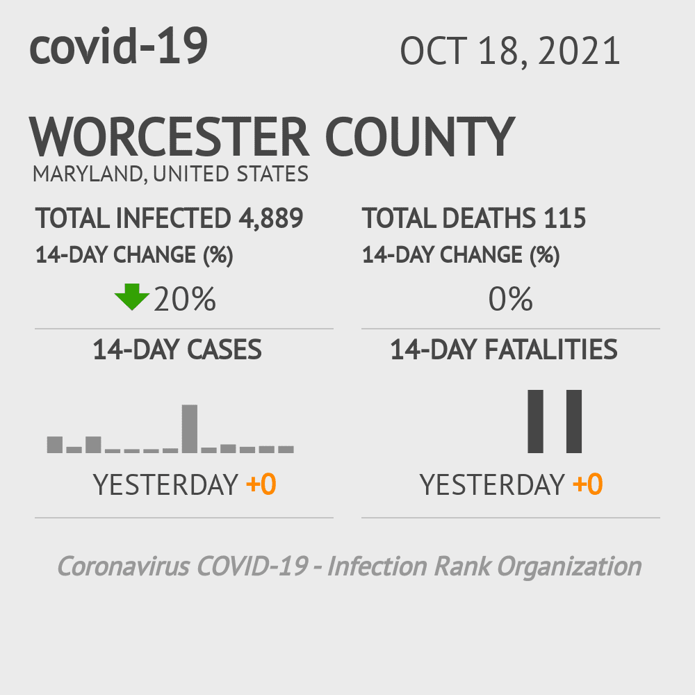 Worcester County Coronavirus Covid-19 Risk of Infection on March 23, 2021
