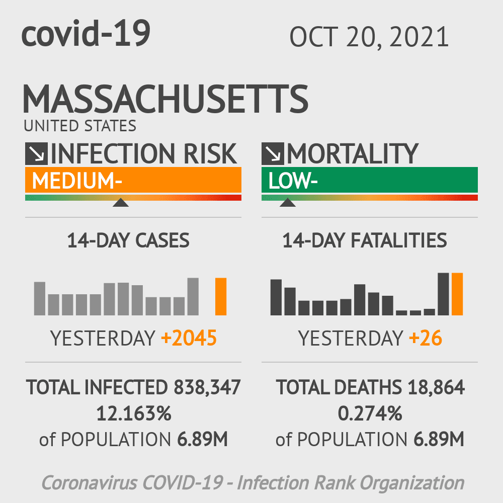 Massachusetts Coronavirus Covid-19 Risk of Infection Update for 15 Counties on February 24, 2021