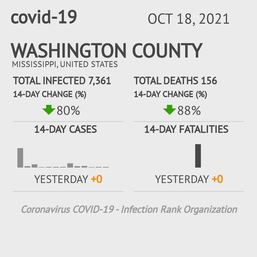 Washington County Coronavirus Covid-19 Risk of Infection on March 23, 2021