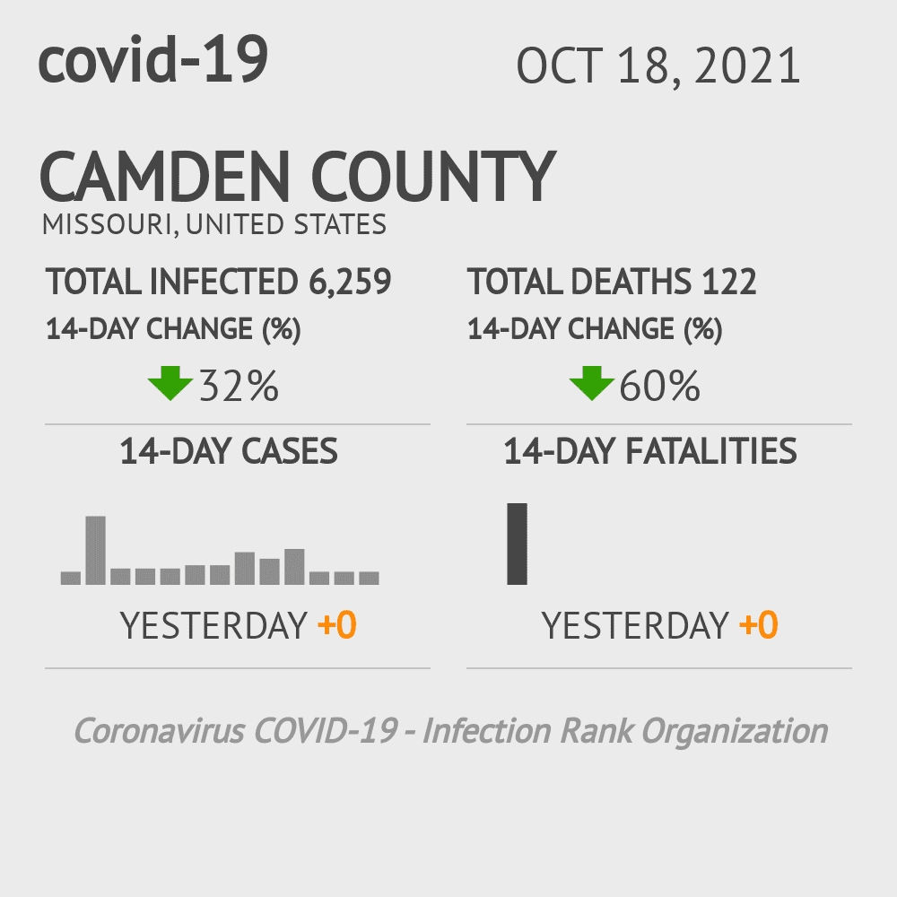 Camden County Coronavirus Covid-19 Risk of Infection on March 06, 2021