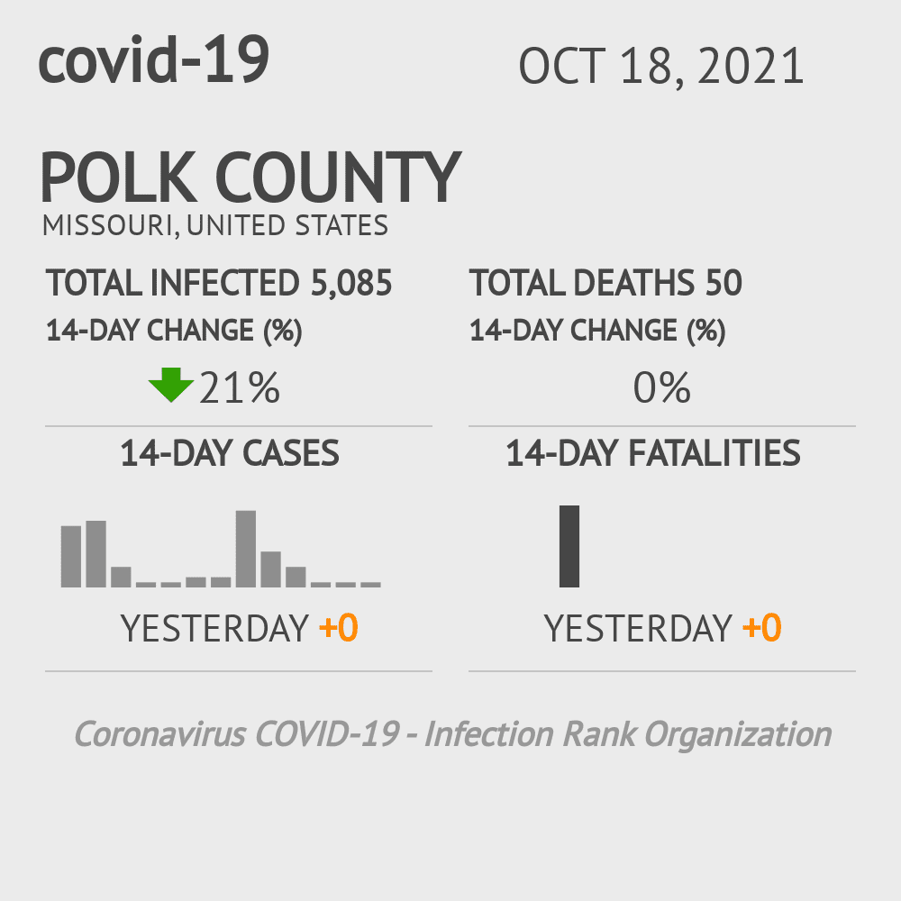 Polk County Coronavirus Covid-19 Risk of Infection on March 23, 2021