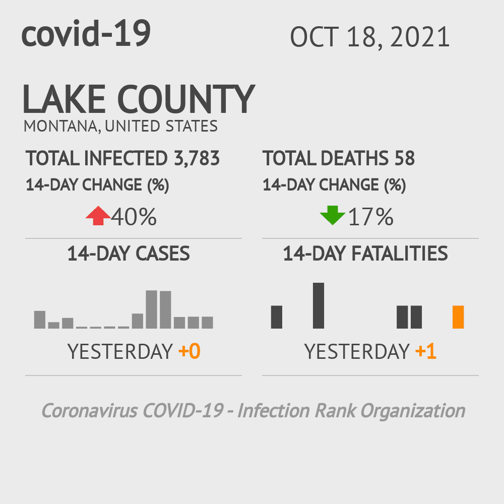 Lake County Coronavirus Covid-19 Risk of Infection on March 23, 2021
