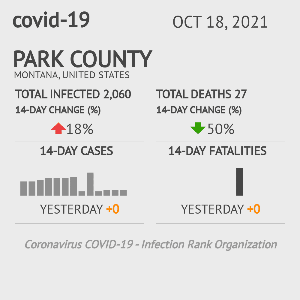 Park County Coronavirus Covid-19 Risk of Infection on March 23, 2021